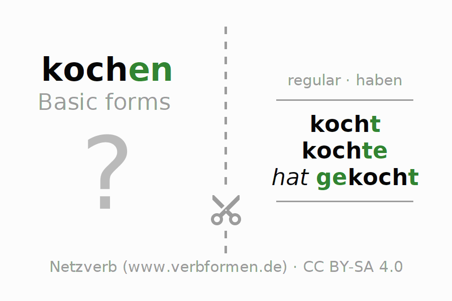 Flash cards for the conjugation of the verb kochen
