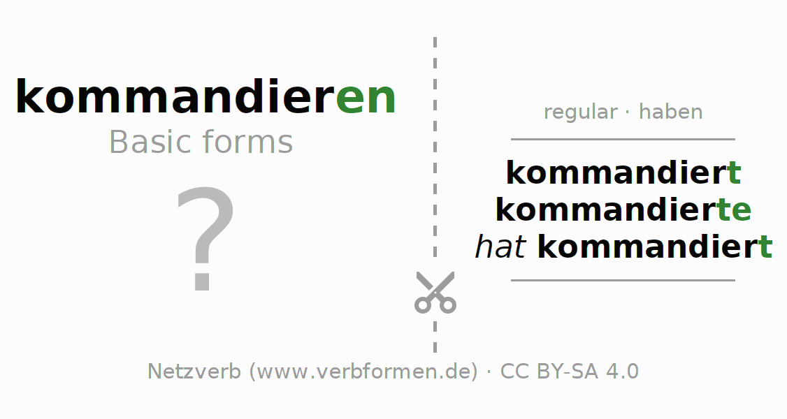 Flash cards for the conjugation of the verb kommandieren
