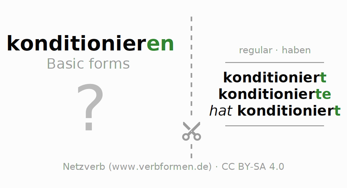 Flash cards for the conjugation of the verb konditionieren