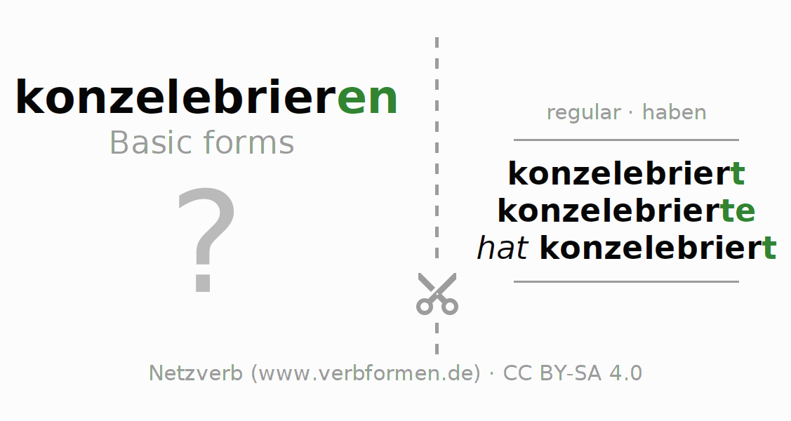 Flash cards for the conjugation of the verb konzelebrieren