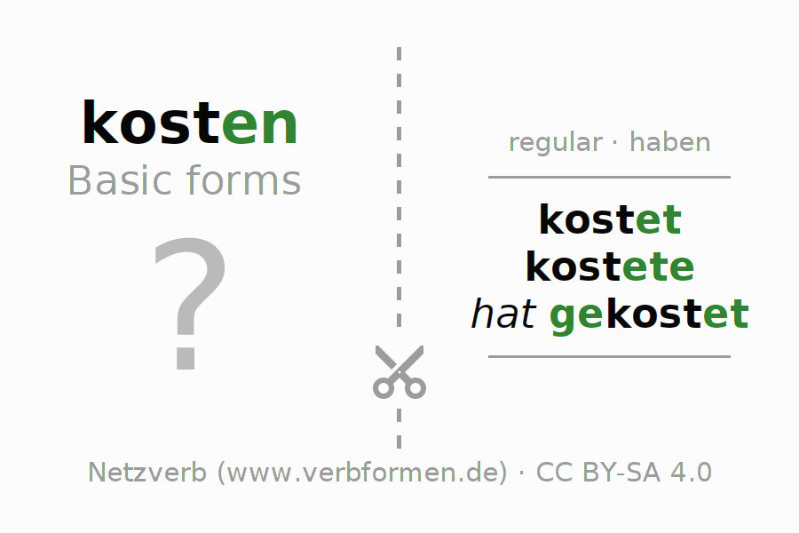 Flash cards for the conjugation of the verb kosten