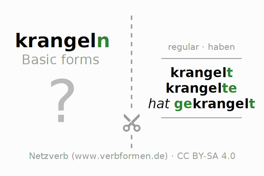 Flash cards for the conjugation of the verb krangeln