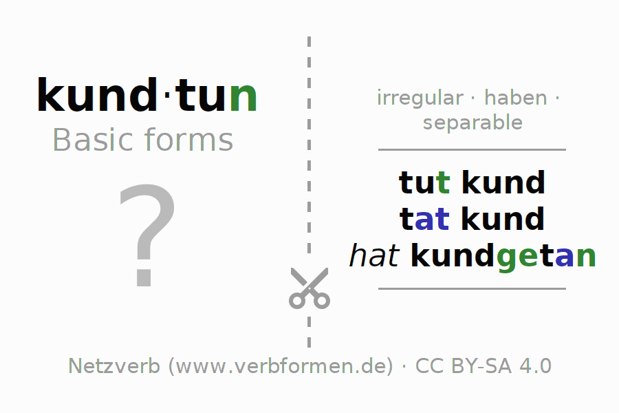 Flash cards for the conjugation of the verb kundtun