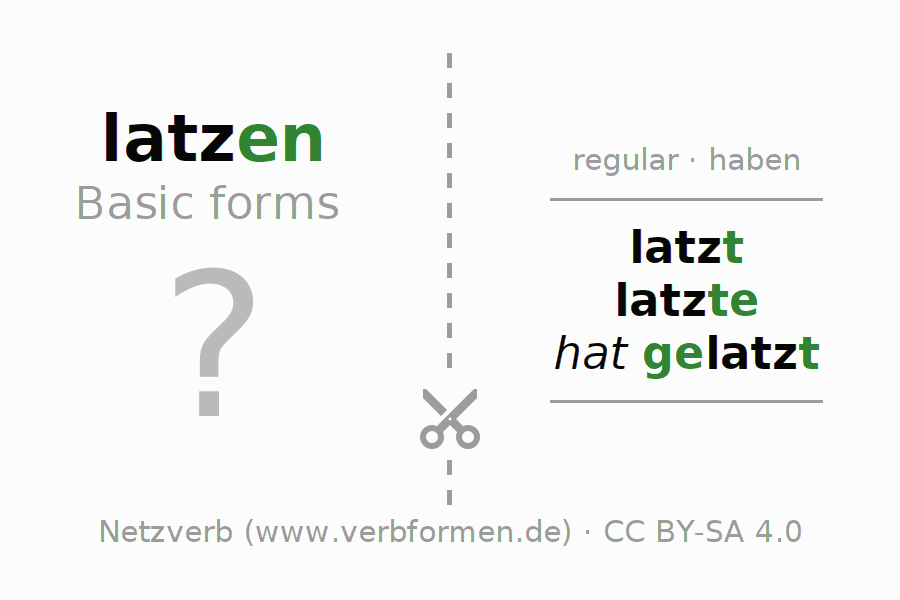 Flash cards for the conjugation of the verb latzen