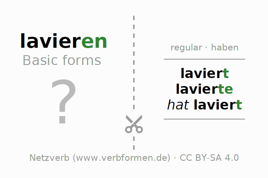 Flash cards for the conjugation of the verb lavieren (hat)