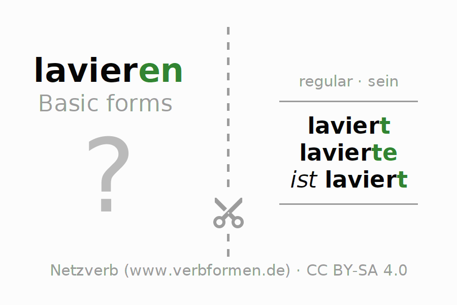 Flash cards for the conjugation of the verb lavieren (ist)