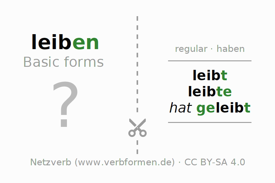 Flash cards for the conjugation of the verb leiben