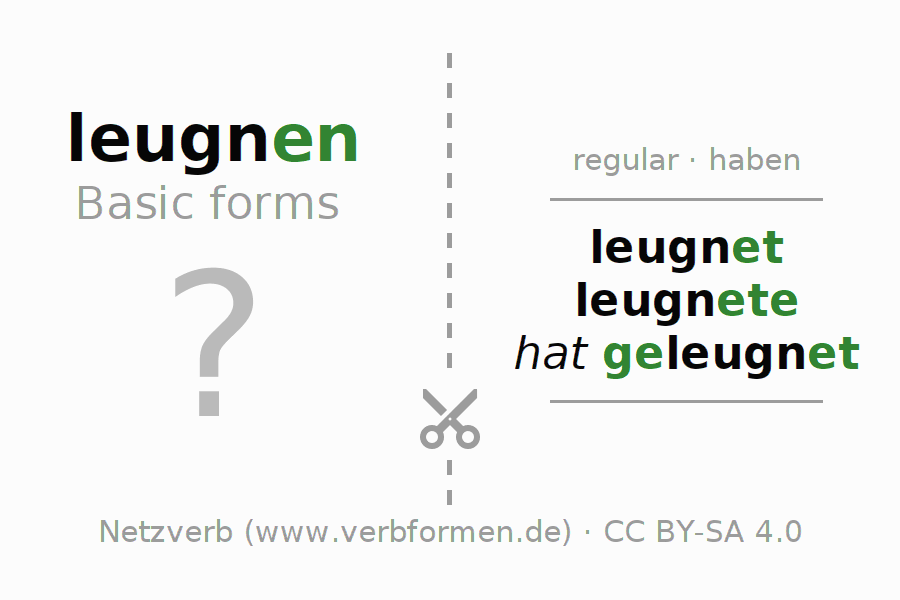 Flash cards for the conjugation of the verb leugnen