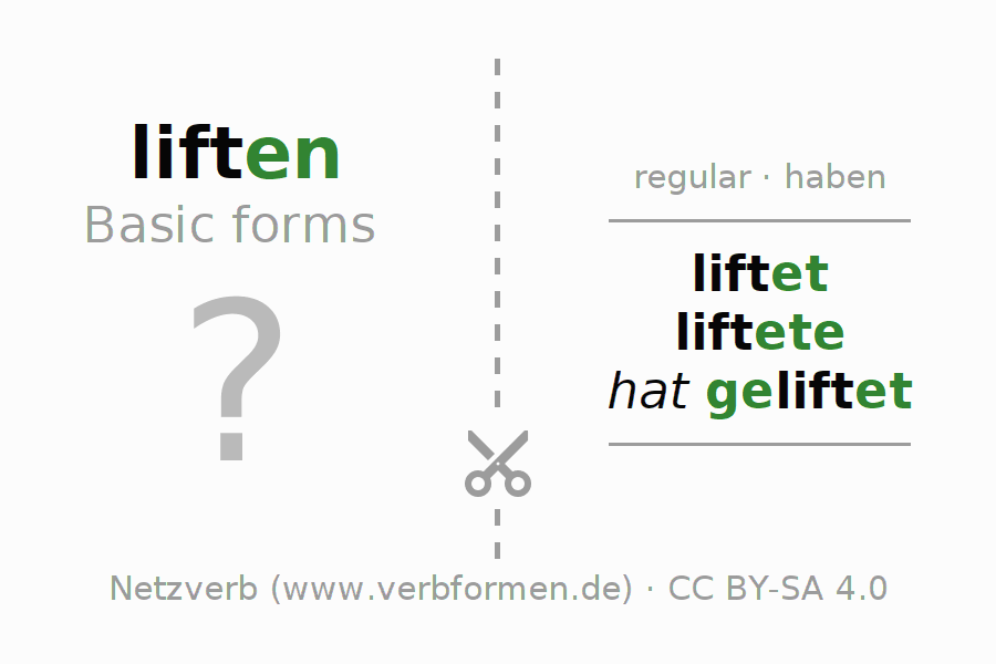 Flash cards for the conjugation of the verb liften