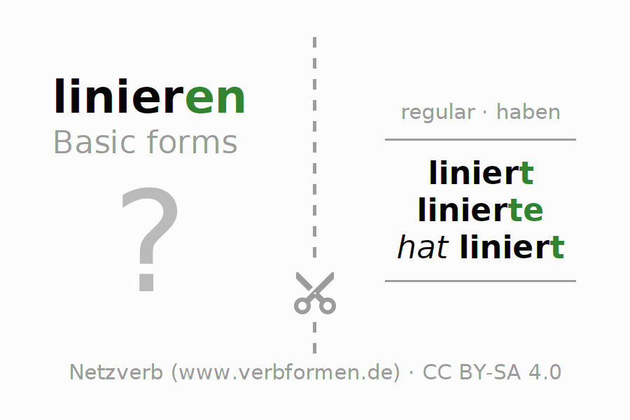 Flash cards for the conjugation of the verb linieren