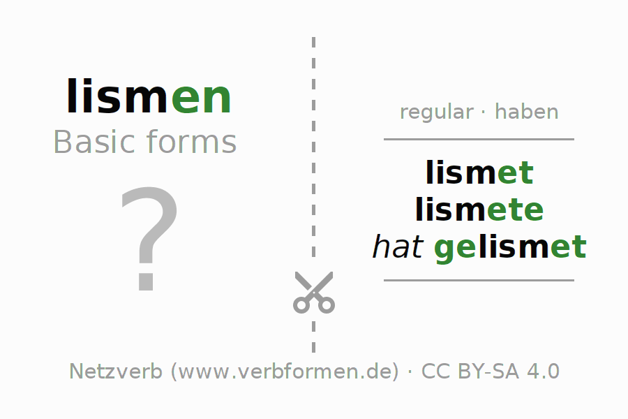 Flash cards for the conjugation of the verb lismen