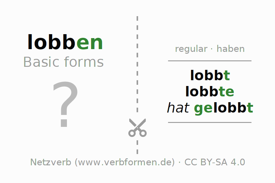 Flash cards for the conjugation of the verb lobben