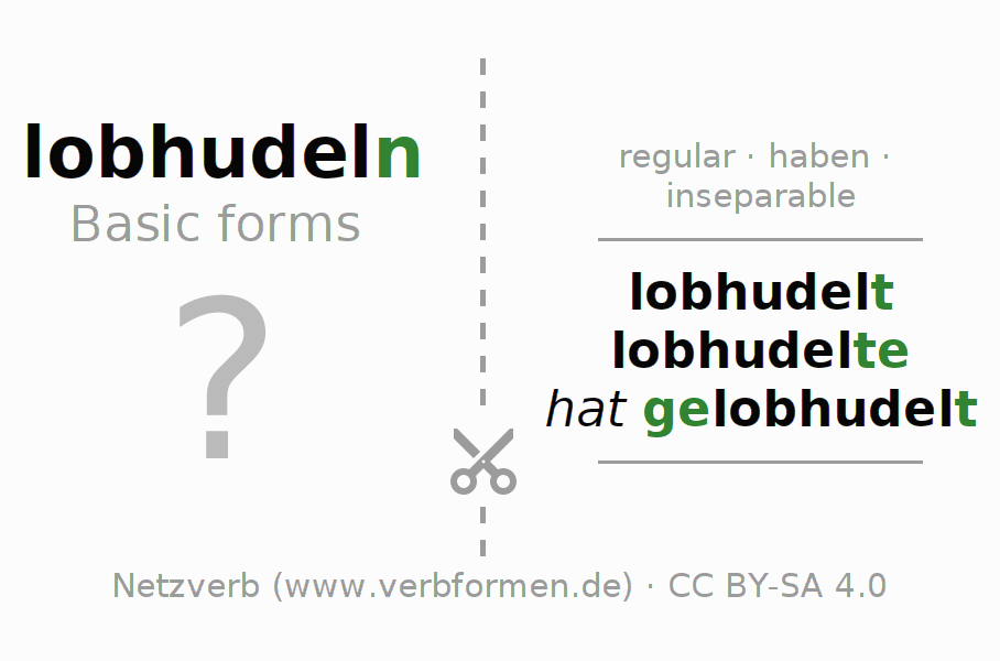Flash cards for the conjugation of the verb lobhudeln