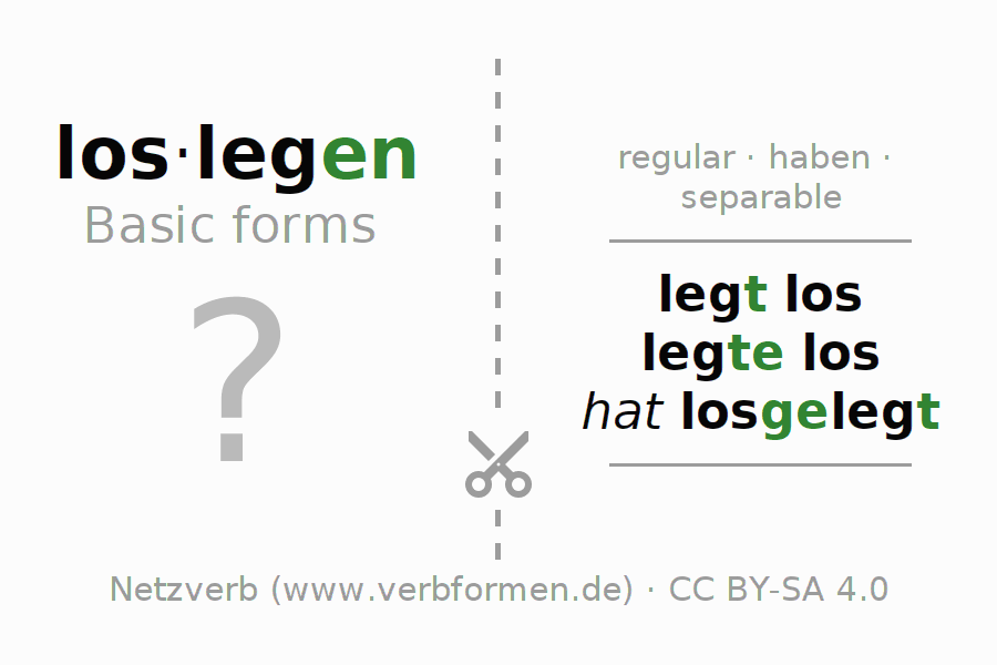 Flash cards for the conjugation of the verb loslegen