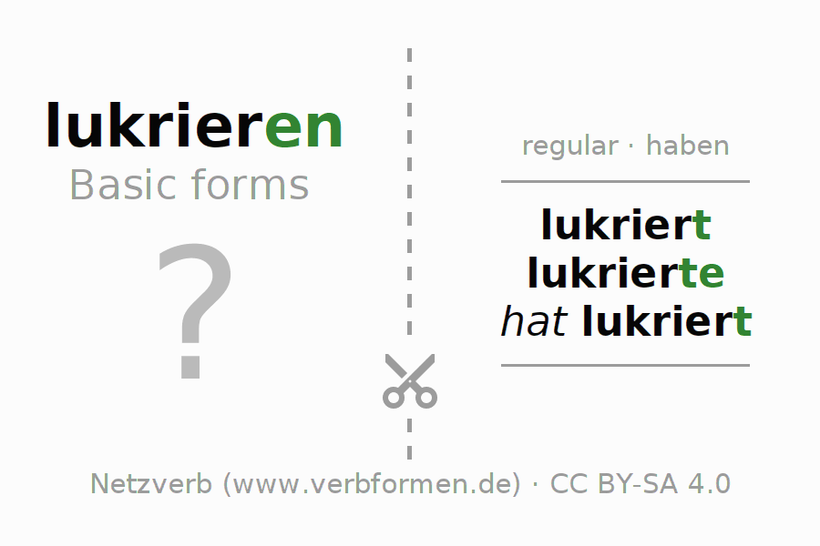 Flash cards for the conjugation of the verb lukrieren