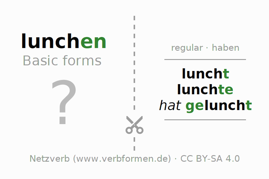 Flash cards for the conjugation of the verb lunchen