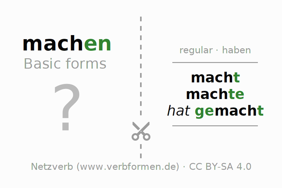 Flash cards for the conjugation of the verb machen (hat)