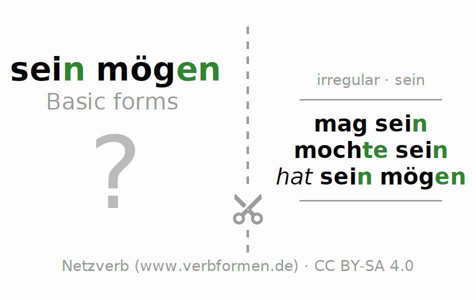 German exercises Conjugation of the verb sein 5655629 - archeryinfo.info