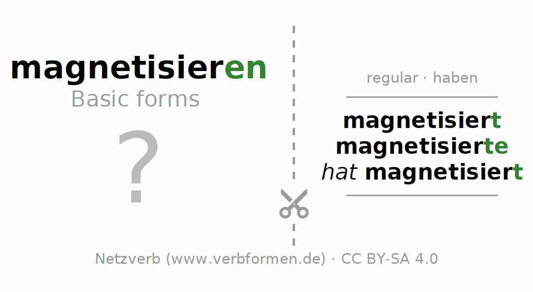 Flash cards for the conjugation of the verb magnetisieren