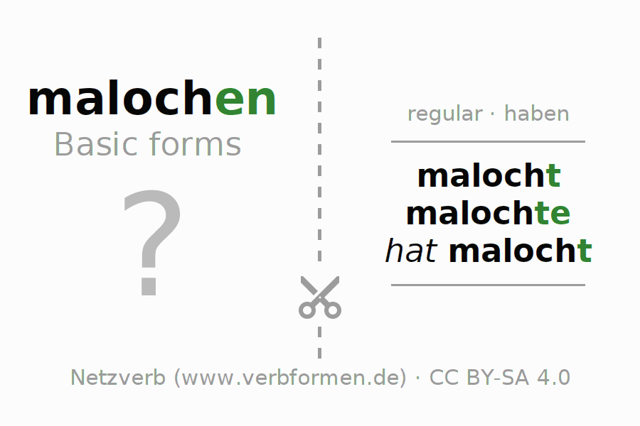 Flash cards for the conjugation of the verb malochen