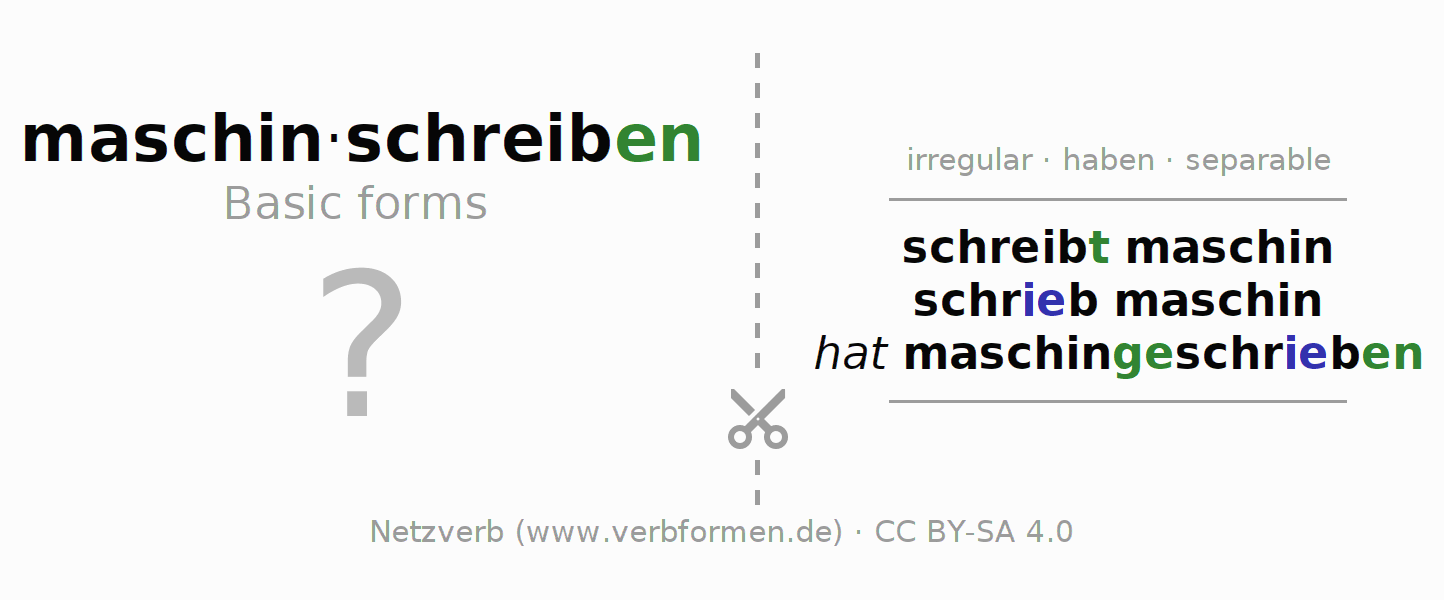 Flash cards for the conjugation of the verb maschinschreiben
