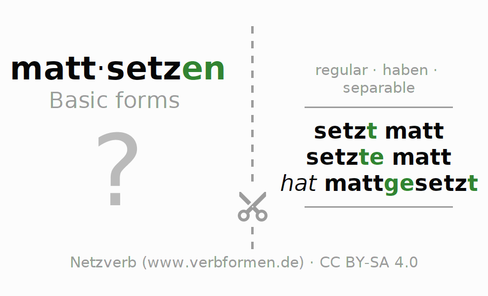 Flash cards for the conjugation of the verb mattsetzen