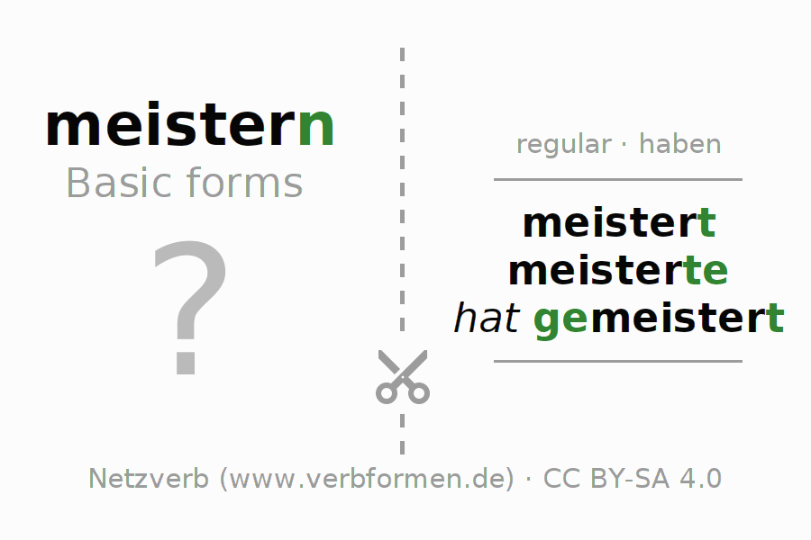 Flash cards for the conjugation of the verb meistern