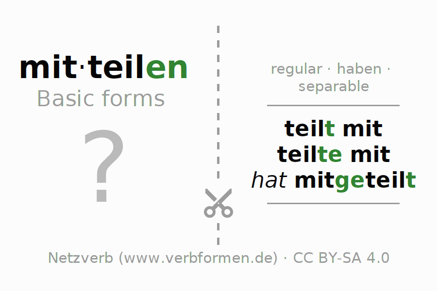 Flash cards for the conjugation of the verb mitteilen