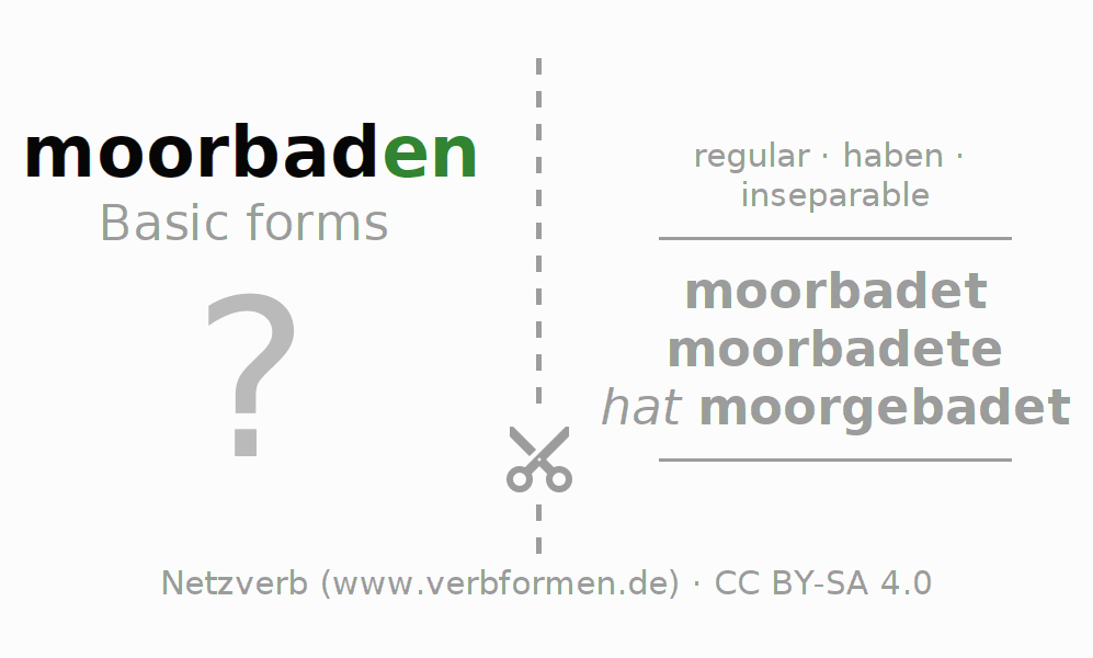 Flash cards for the conjugation of the verb moorbaden (hat)