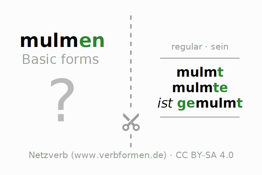 Flash cards for the conjugation of the verb mulmen (ist)