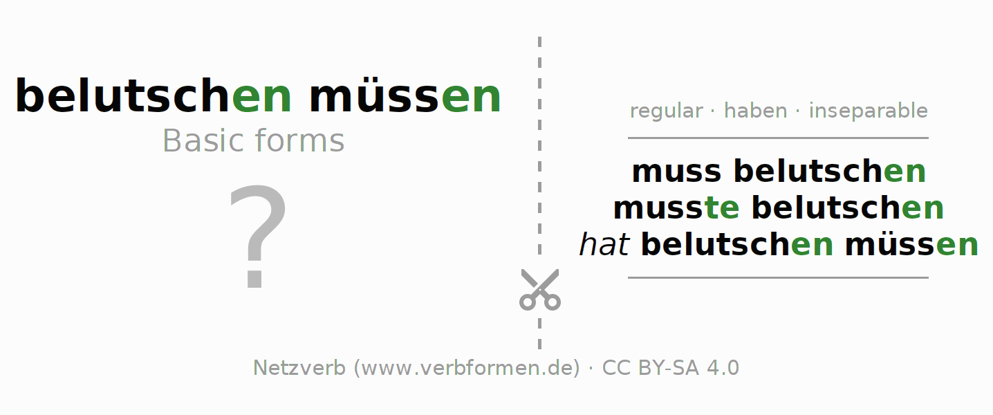 Flash cards for the conjugation of the verb muss belutschen