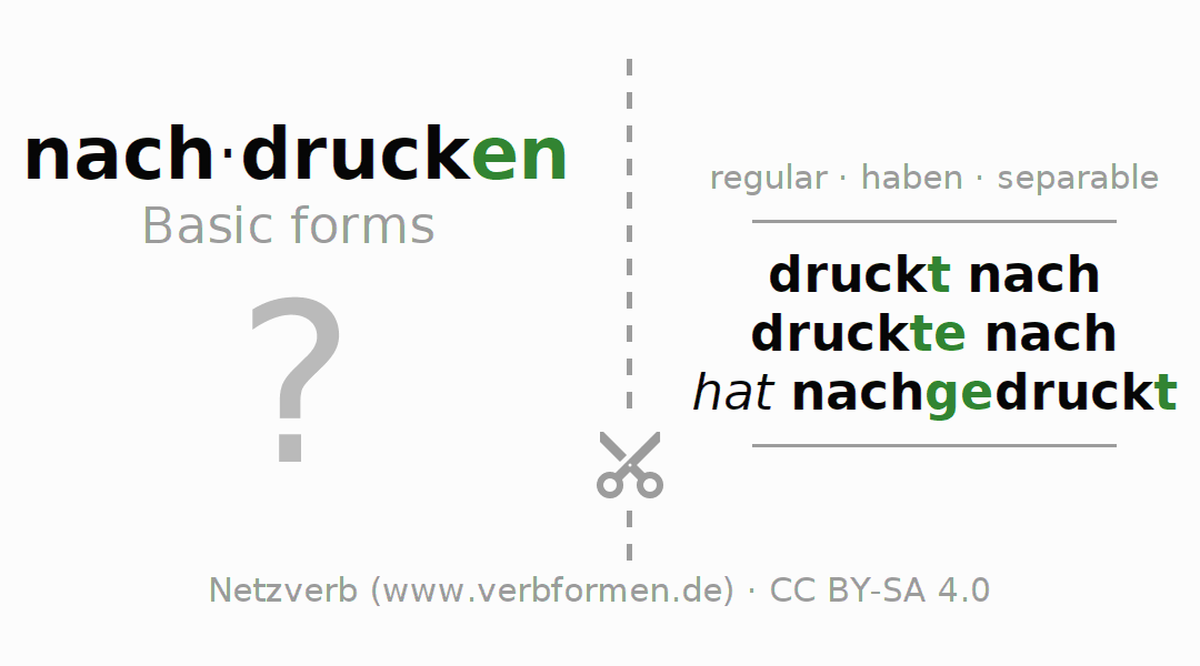 Flash cards for the conjugation of the verb nachdrucken