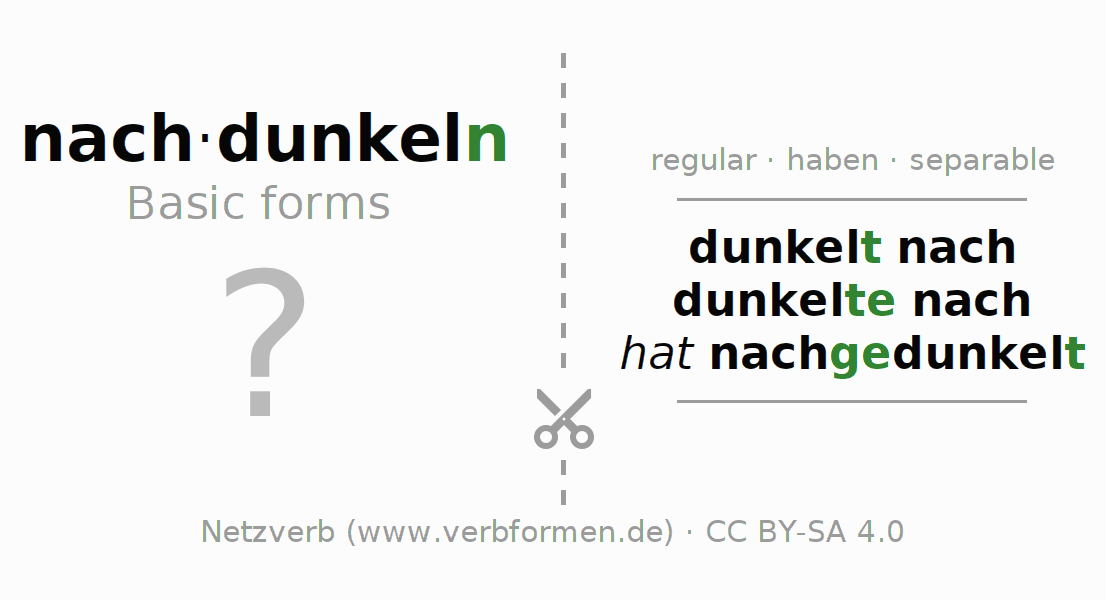 Flash cards for the conjugation of the verb nachdunkeln (hat)