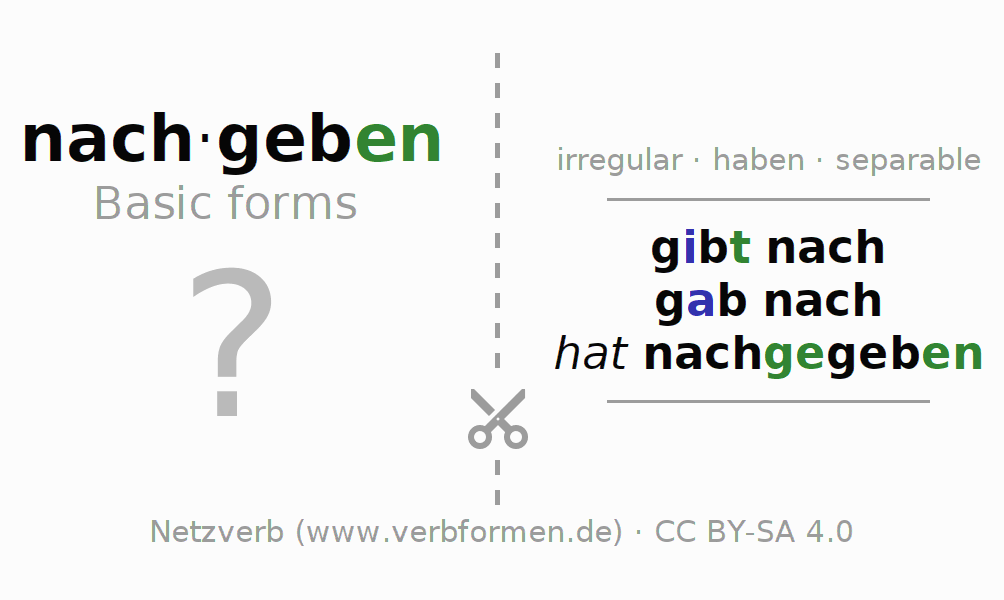 Flash cards for the conjugation of the verb nachgeben