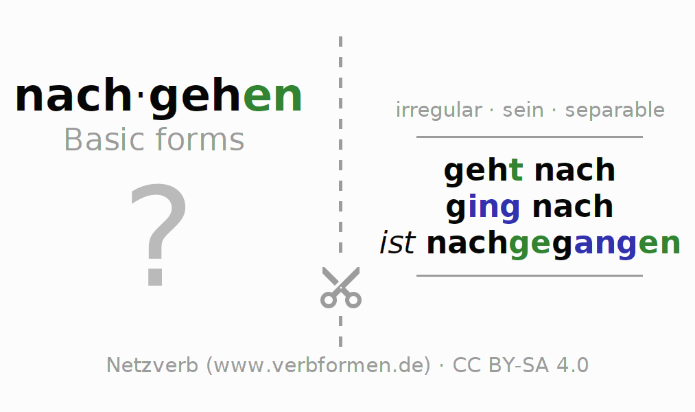 Flash cards for the conjugation of the verb nachgehen