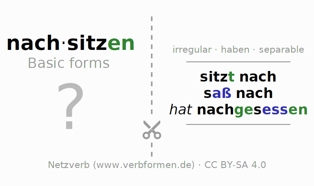 Flash cards for the conjugation of the verb nachsitzen (hat)