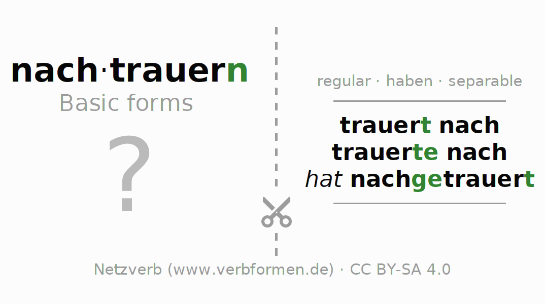 Flash cards for the conjugation of the verb nachtrauern