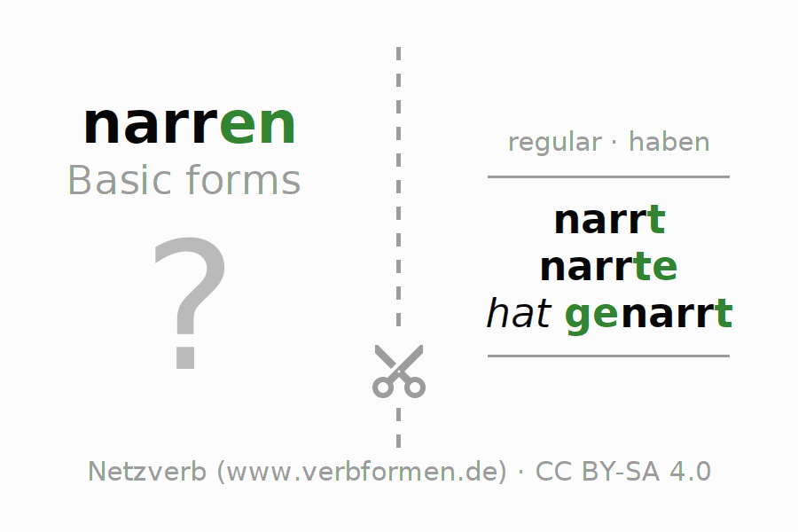 Flash cards for the conjugation of the verb narren