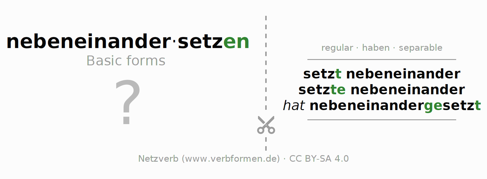 Flash cards for the conjugation of the verb nebeneinandersetzen