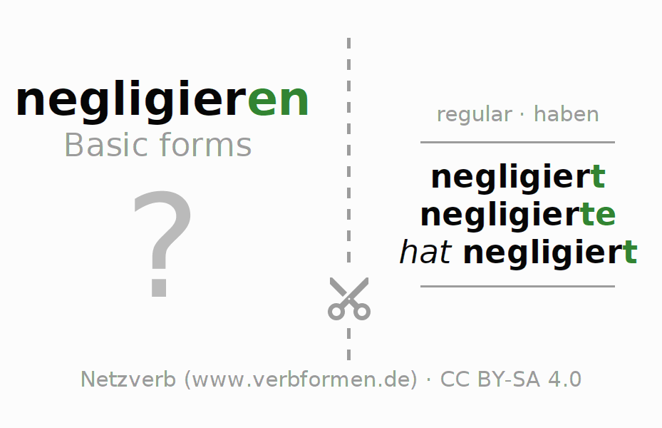 Flash cards for the conjugation of the verb negligieren