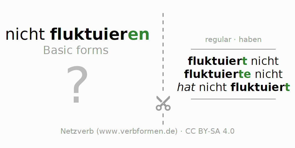 Flash cards for the conjugation of the verb nicht fluktuieren