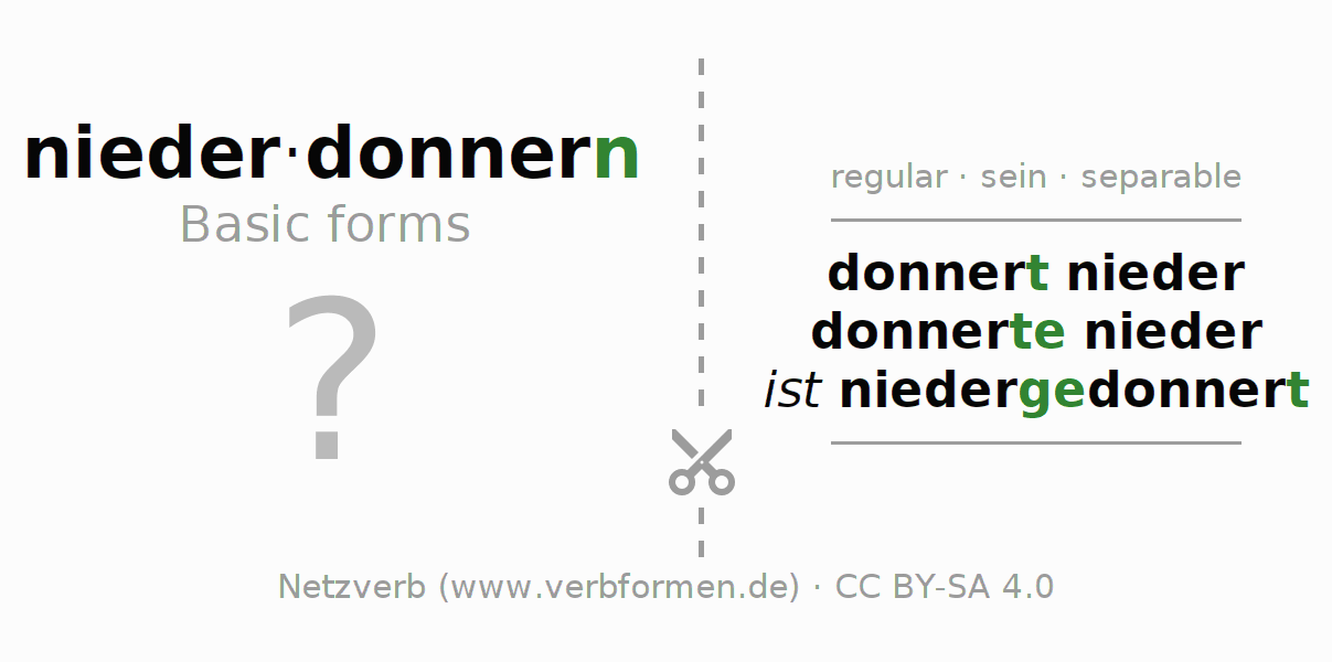 Flash cards for the conjugation of the verb niederdonnern
