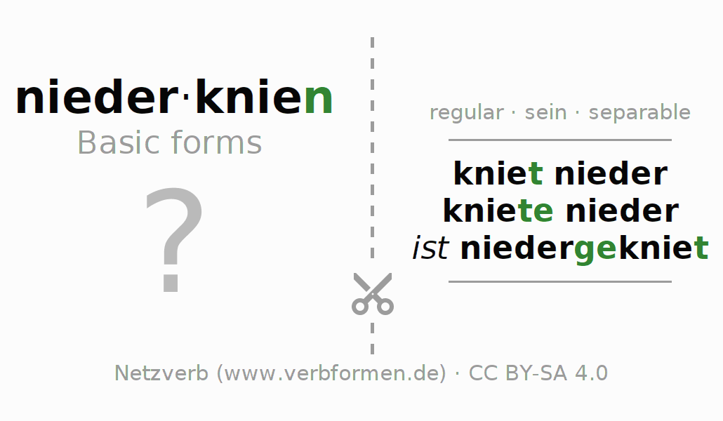 Flash cards for the conjugation of the verb niederknien (ist)