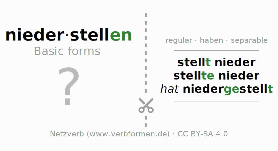 Flash cards for the conjugation of the verb niederstellen