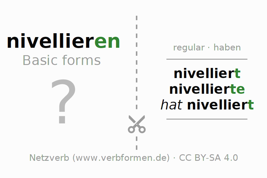 Flash cards for the conjugation of the verb nivellieren