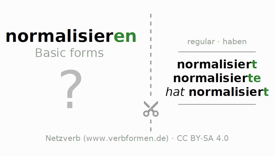 Flash cards for the conjugation of the verb normalisieren