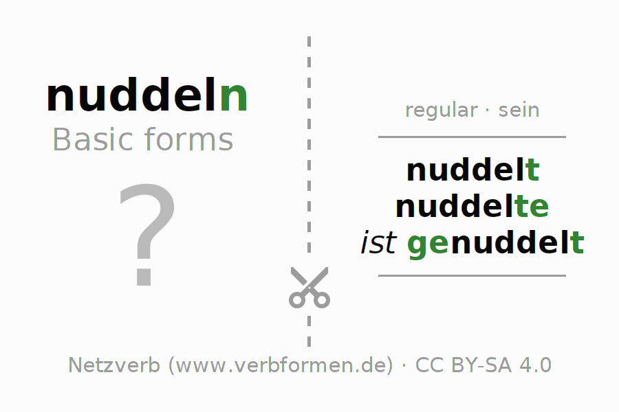Flash cards for the conjugation of the verb nuddeln (ist)