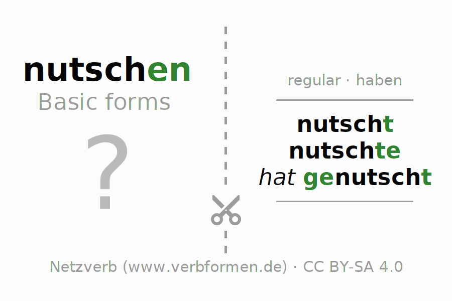 Flash cards for the conjugation of the verb nutschen