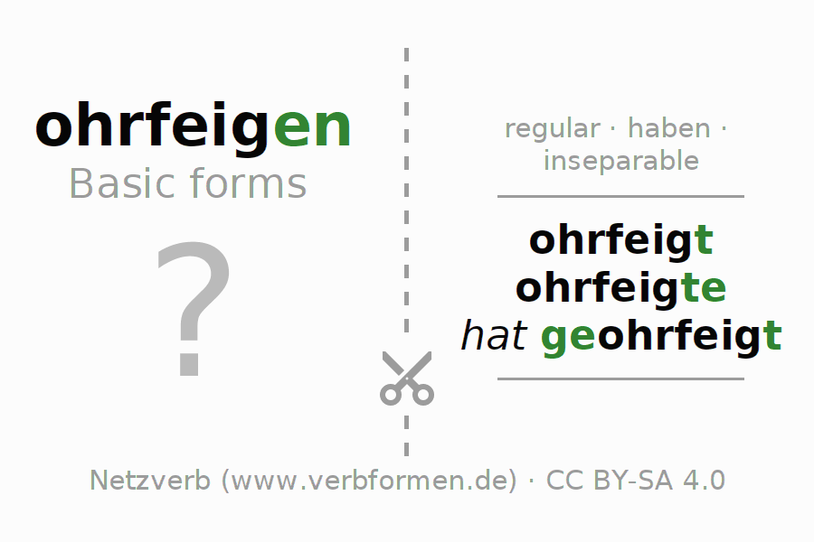 Flash cards for the conjugation of the verb ohrfeigen