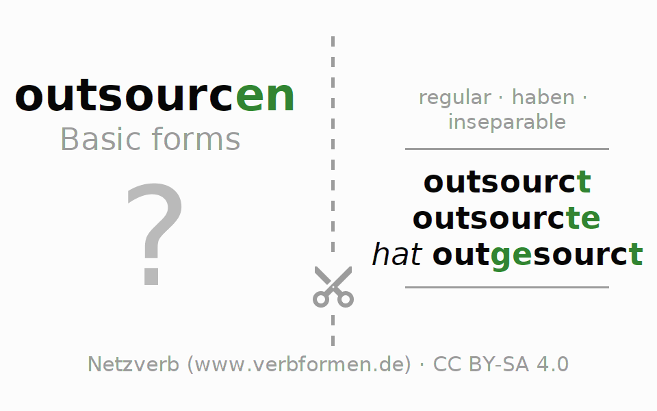 Flash cards for the conjugation of the verb outsourcen